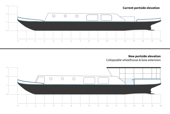 portside-elevation-side-by-side